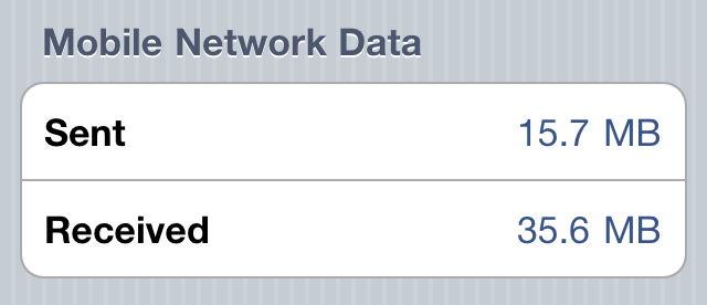 iPhone Data